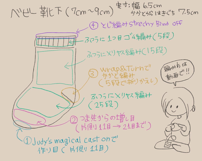 ベビー用靴下 編み図